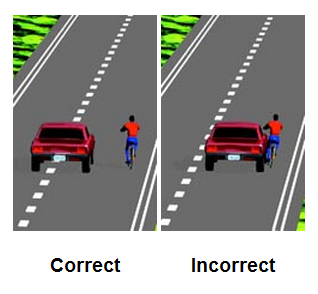 traffic school bike visual aid