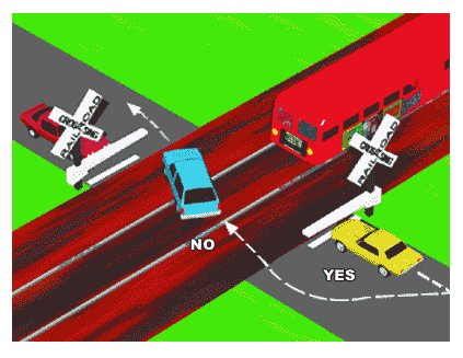 traffic school train visual aid